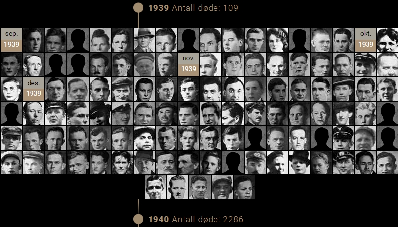 Det beste fra Norden: nyhetsapplikasjoner og datajournalistikk
