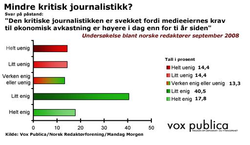 Mindre kritisk journalistikk?