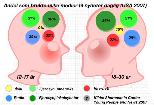 ungdomsstatistikk_2
