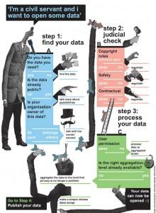 Visuell ABC for data-byråkrater