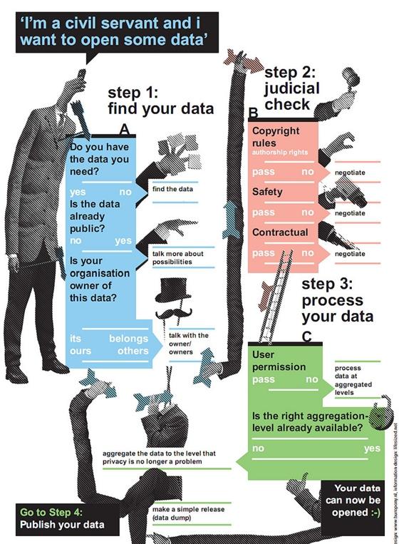 Data-ABC (ill: Lifesized. CC: by-nc-sa)