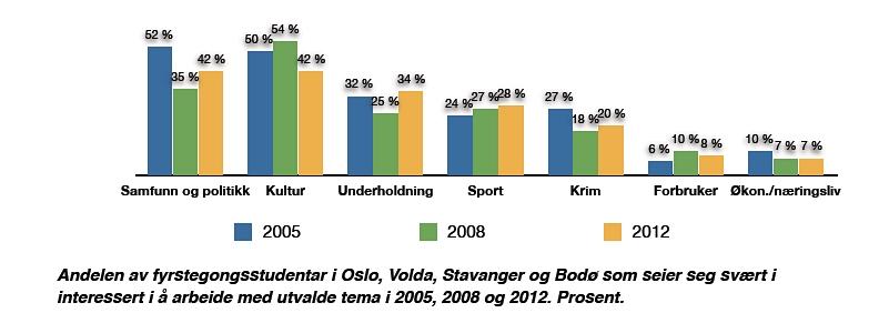 Hovden2013_figur2