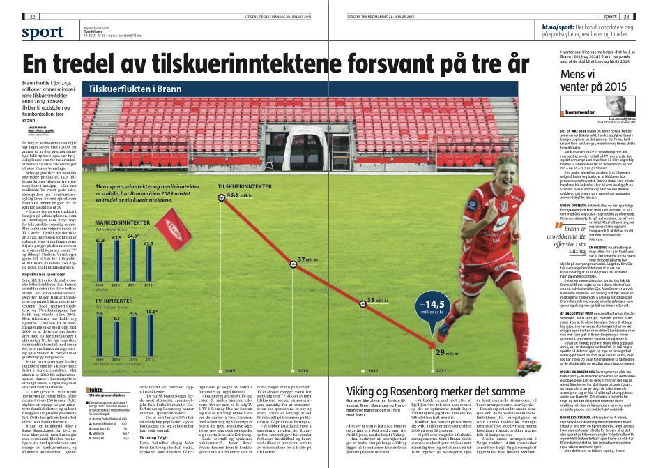 Oppslag i Bergens Tidende 28. januar 2013.