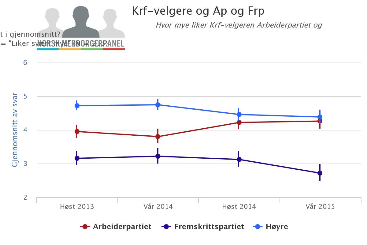 Krf_liker2_VP