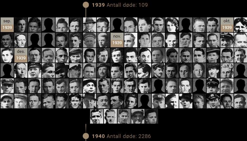 Skjermbilde fra VGs prisvinnende prosjekt om de norske ofrene i 2. verdenskrig.